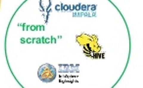 SQL sur Hadoop natif