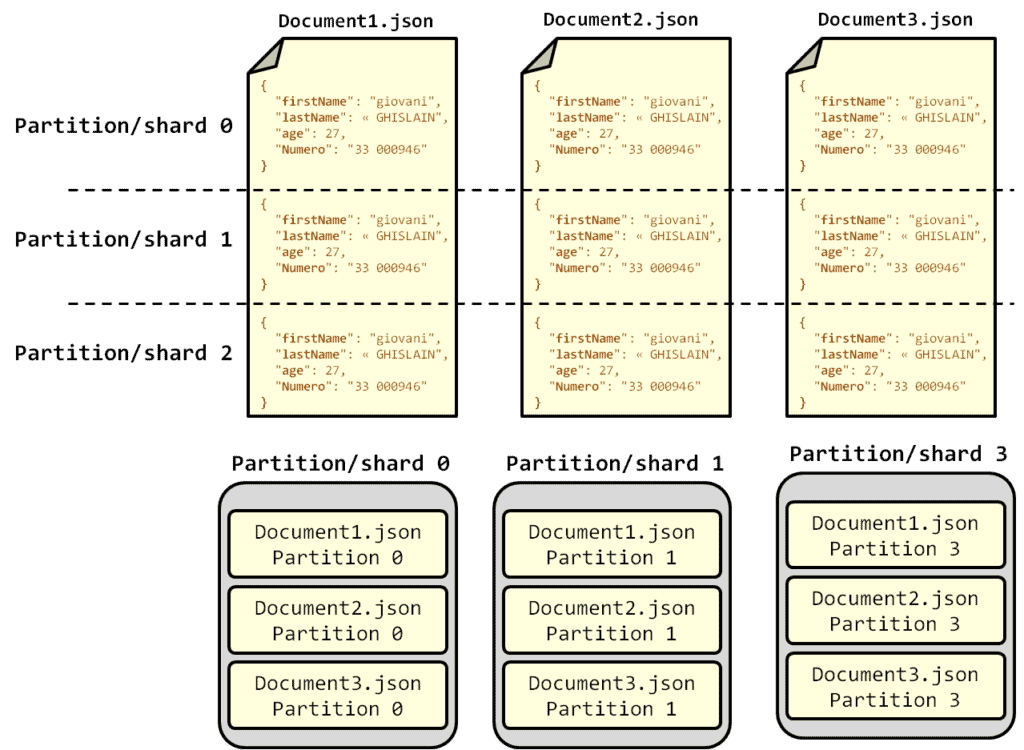elasticsearch mapping