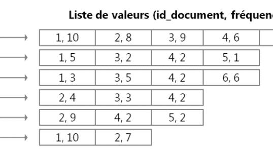 data mining textuel