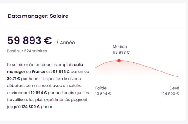 data manager progression